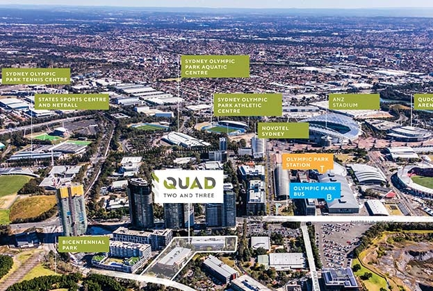 New Sydney Olympic Park residential hub to spark developer contest